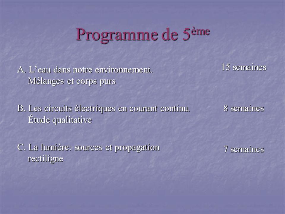 Programme de 5 ème A. Leau dans notre environnement. Mélanges et corps purs B. Les circuits électriques en courant continu. Étude qualitative C. La lu