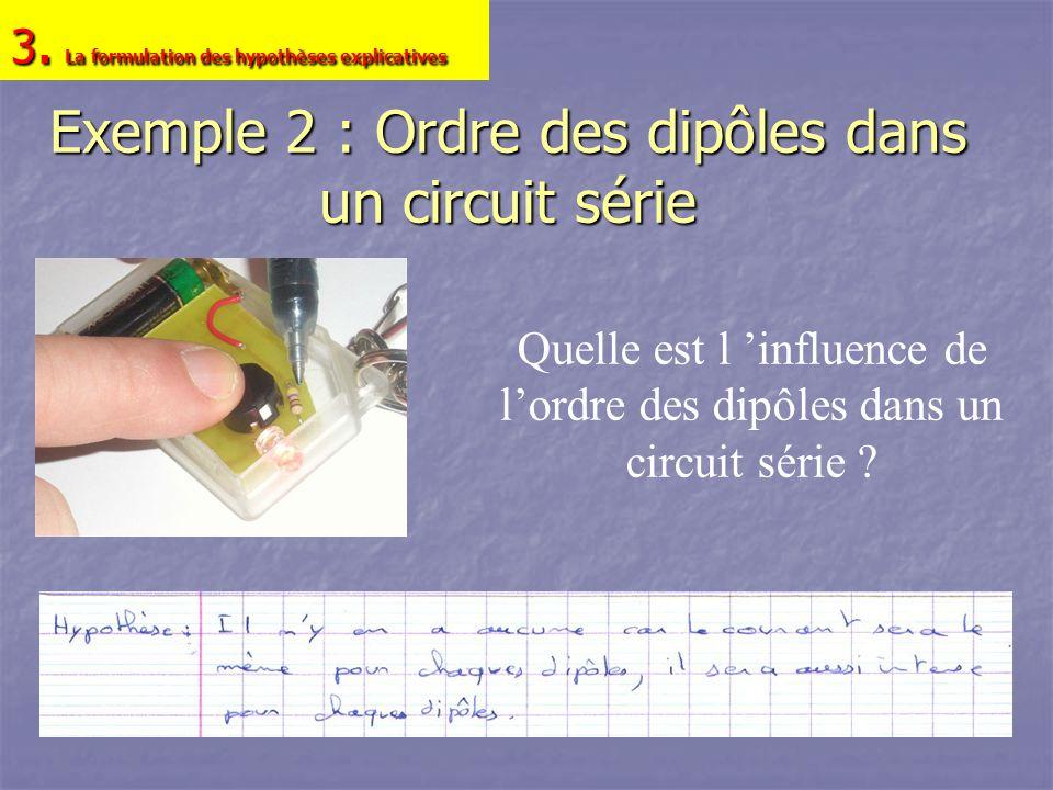 Exemple 2 : Ordre des dipôles dans un circuit série Quelle est l influence de lordre des dipôles dans un circuit série ? 3. La formulation des hypothè