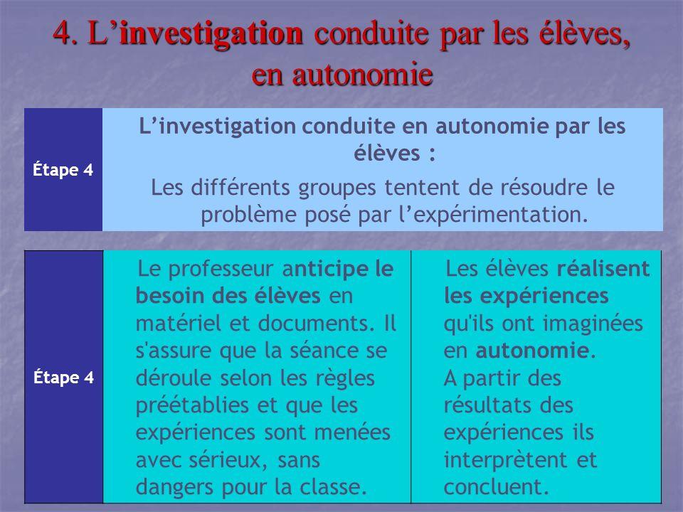 4. Linvestigation conduite par les élèves, en autonomie Étape 4 Linvestigation conduite en autonomie par les élèves : Les différents groupes tentent d