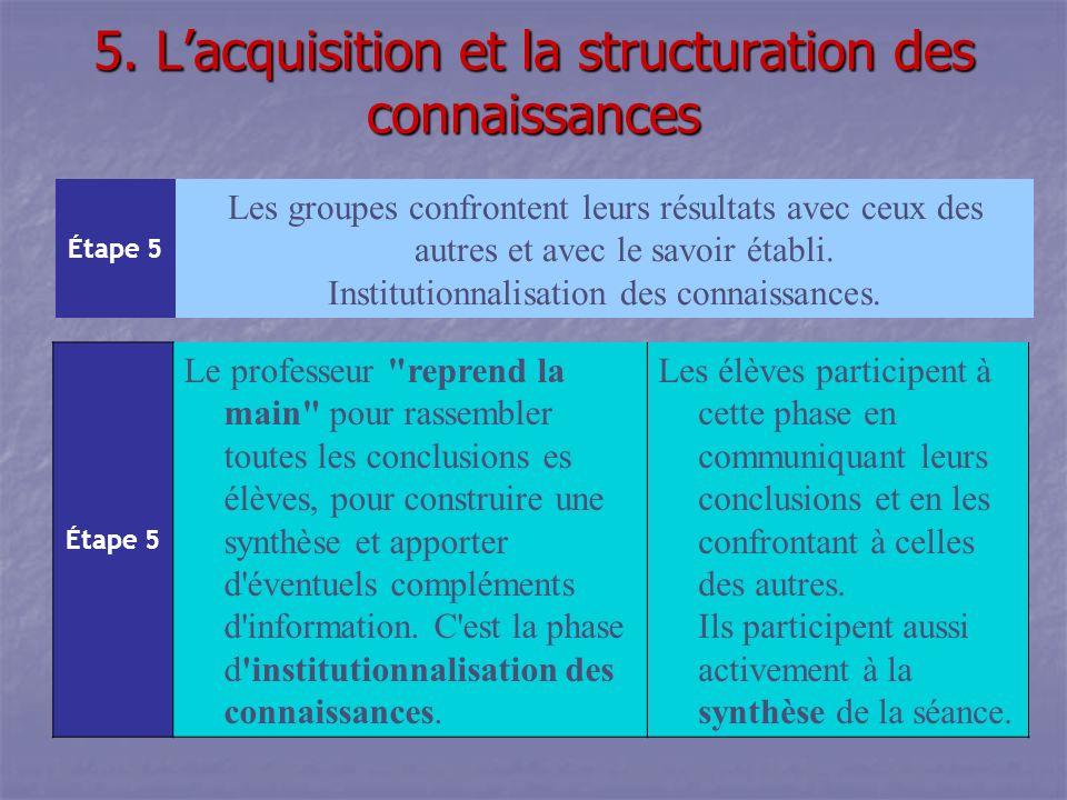 5. Lacquisition et la structuration des connaissances Étape 5 Les groupes confrontent leurs résultats avec ceux des autres et avec le savoir établi. I
