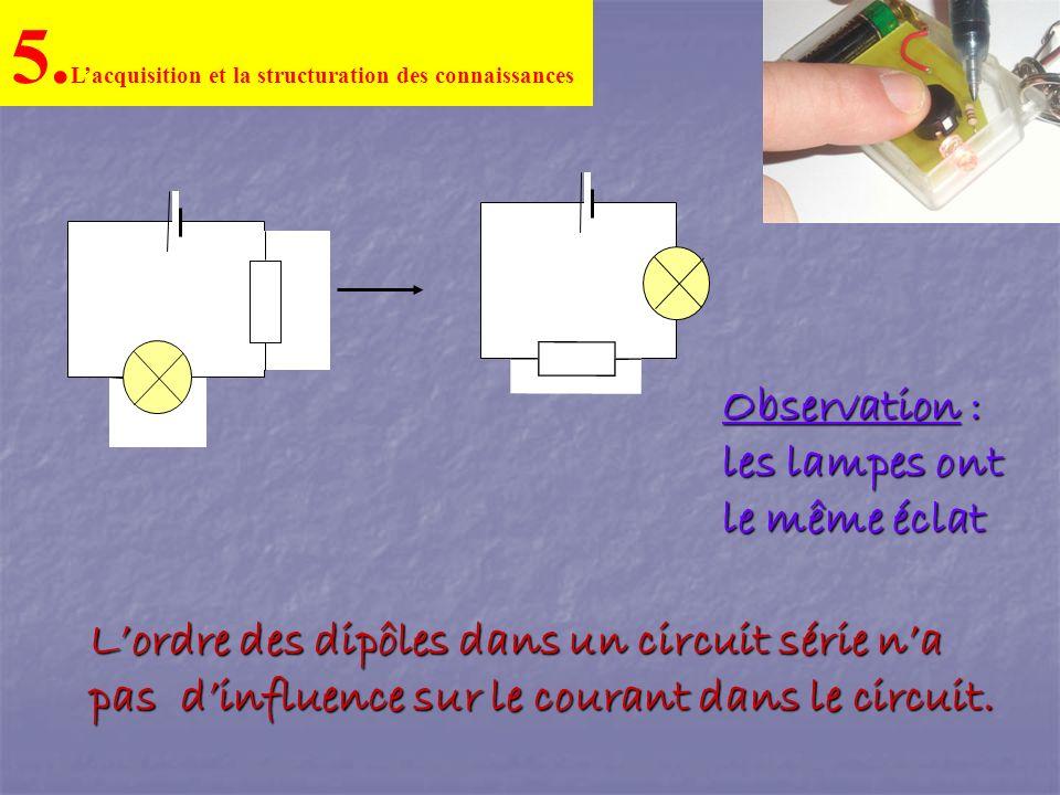 5. Lacquisition et la structuration des connaissances Lordre des dipôles dans un circuit série na pas dinfluence sur le courant dans le circuit. Obser
