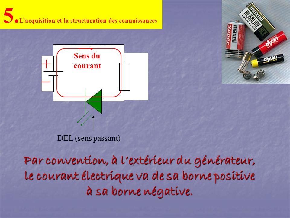 5. Lacquisition et la structuration des connaissances Par convention, à lextérieur du générateur, le courant électrique va de sa borne positive à sa b