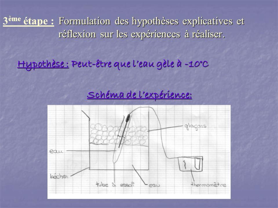 Hypothèse : Peut-être que leau gèle à -10°C Schéma de lexpérience: Formulation des hypothèses explicatives et réflexion sur les expériences à réaliser