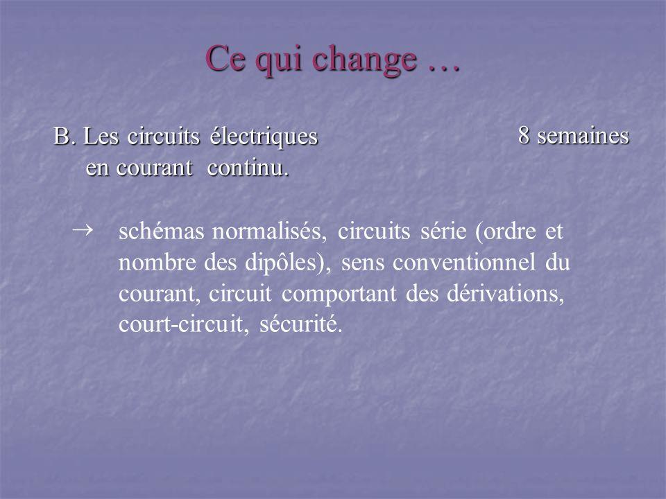 B. Les circuits électriques en courant continu. 8 semaines Ce qui change … schémas normalisés, circuits série (ordre et nombre des dipôles), sens conv