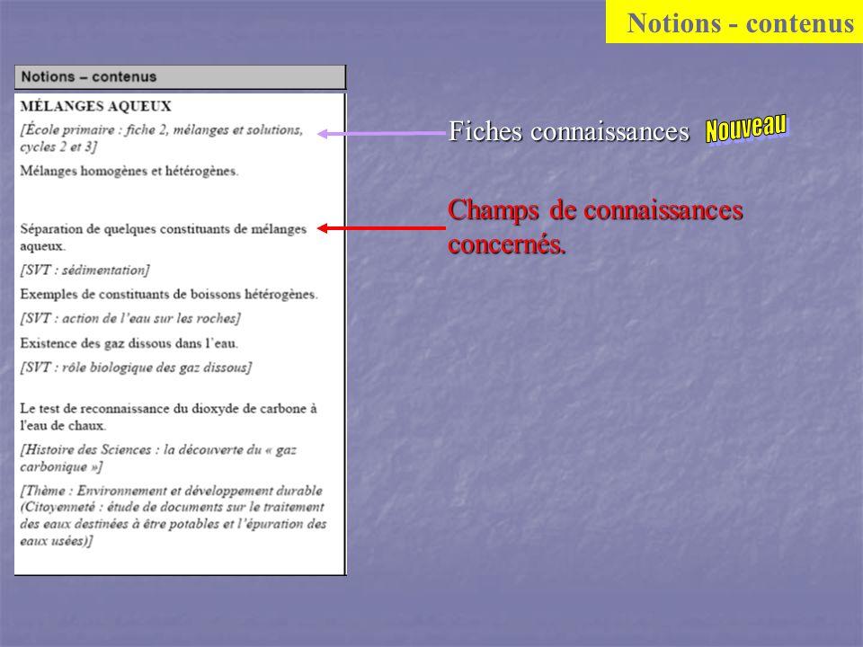 Notions - contenus Champs de connaissances concernés. Fiches connaissances