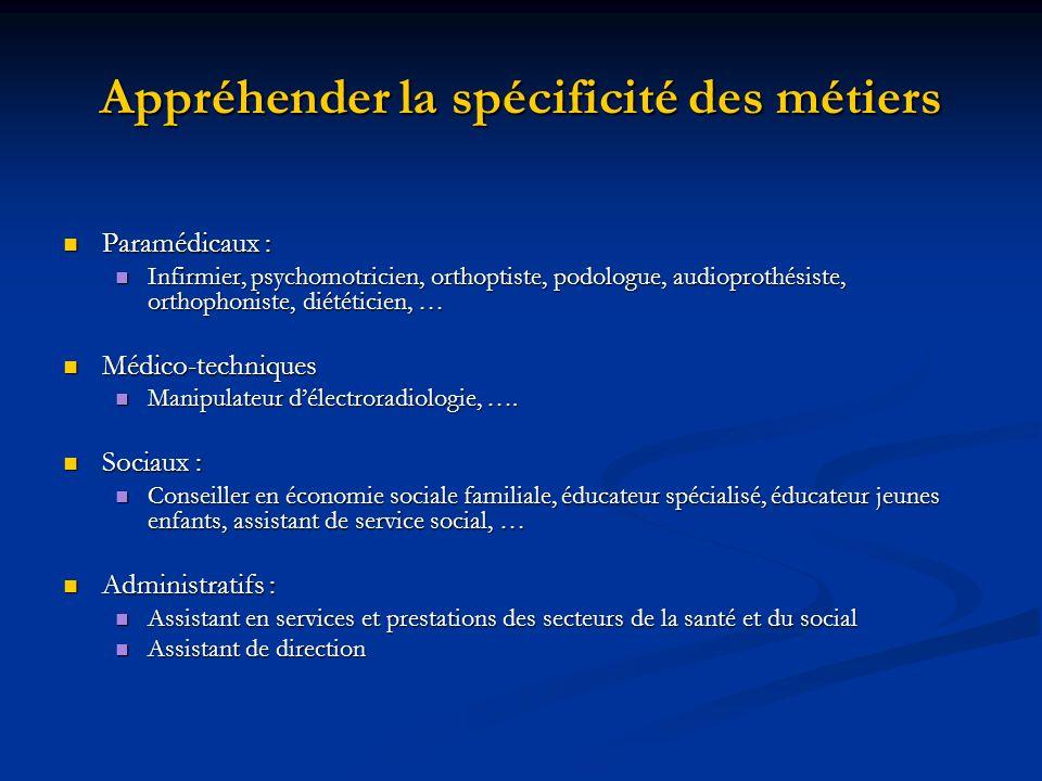 Appréhender la spécificité des métiers Paramédicaux : Paramédicaux : Infirmier, psychomotricien, orthoptiste, podologue, audioprothésiste, orthophonis