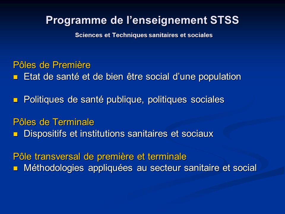Programme de lenseignement STSS Sciences et Techniques sanitaires et sociales Pôles de Première Etat de santé et de bien être social dune population E
