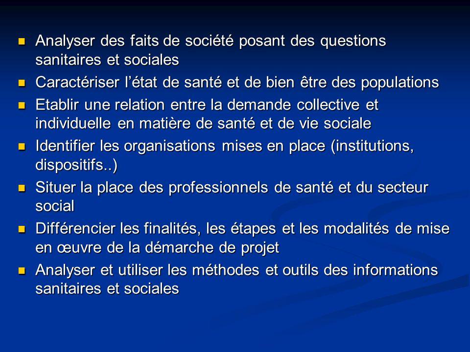 Analyser des faits de société posant des questions sanitaires et sociales Analyser des faits de société posant des questions sanitaires et sociales Ca
