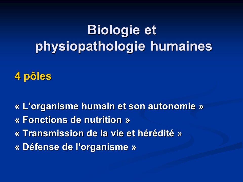 Biologie et physiopathologie humaines 4 pôles « Lorganisme humain et son autonomie » « Fonctions de nutrition » « Transmission de la vie et hérédité »