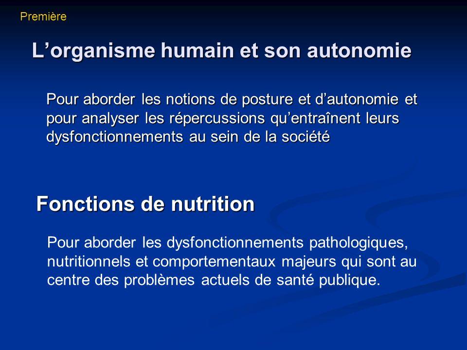 Lorganisme humain et son autonomie Pour aborder les notions de posture et dautonomie et pour analyser les répercussions quentraînent leurs dysfonction