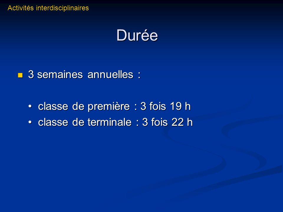 Durée Durée 3 semaines annuelles : 3 semaines annuelles : classe de première : 3 fois 19 h classe de première : 3 fois 19 h classe de terminale : 3 fo