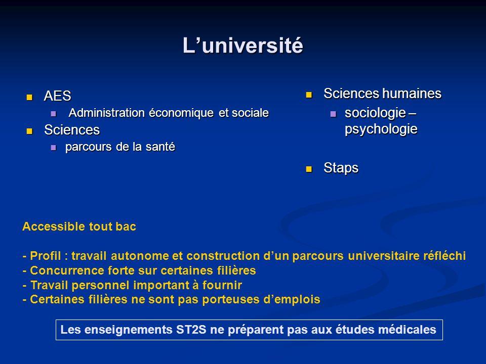 Luniversité AES AES Administration économique et sociale Administration économique et sociale Sciences Sciences parcours de la santé parcours de la sa
