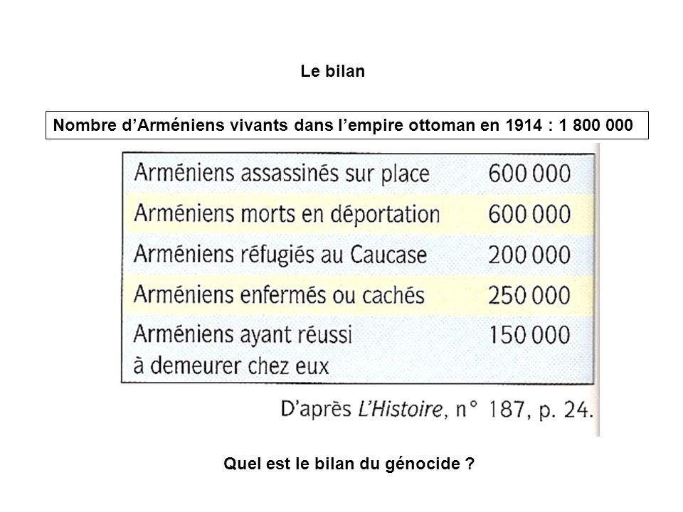 Le bilan Nombre dArméniens vivants dans lempire ottoman en 1914 : 1 800 000 Quel est le bilan du génocide ?
