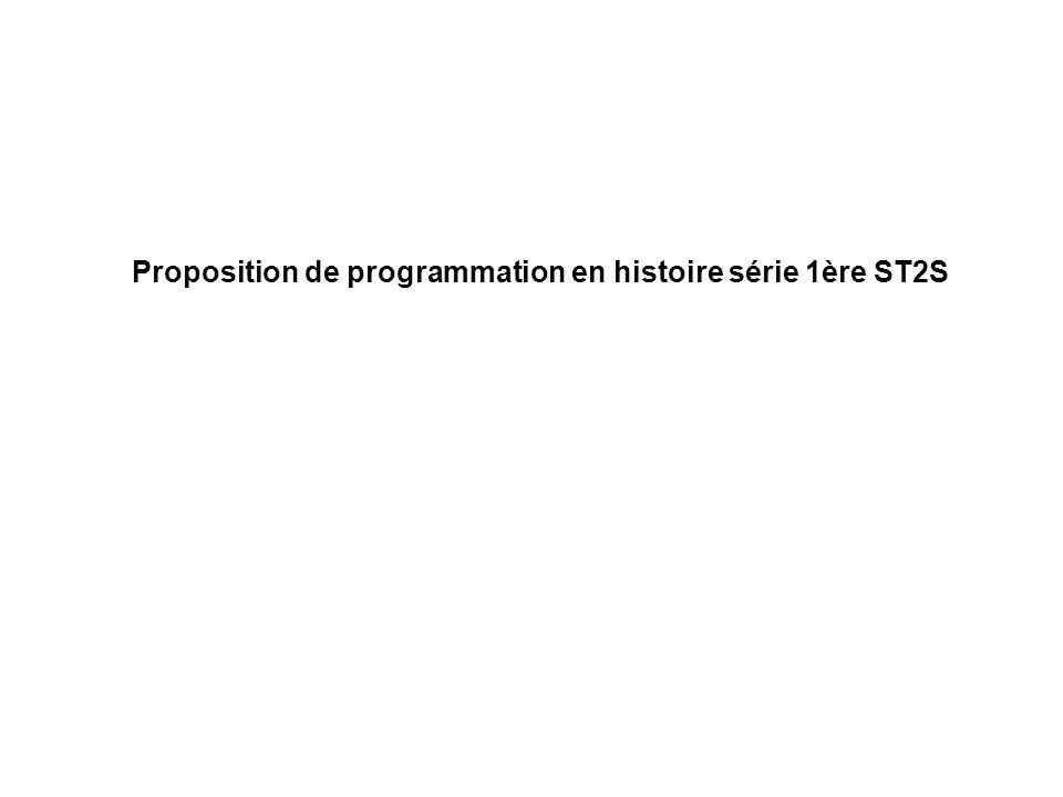 Partie I.La France en République (1880-1945).