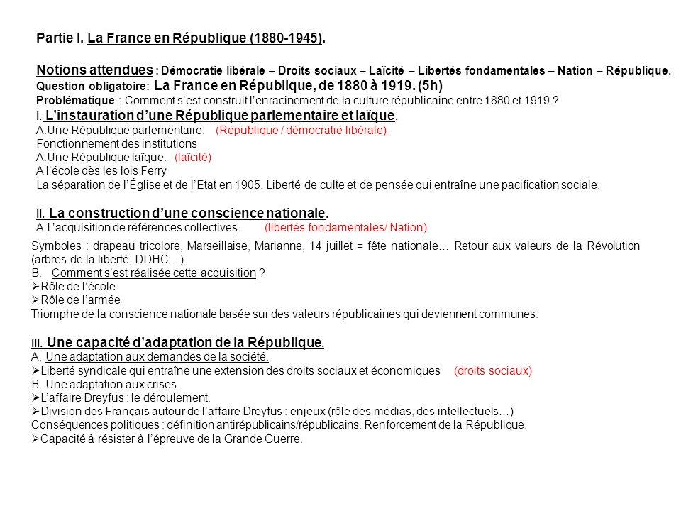 Partie I. La France en République (1880-1945). Notions attendues : Démocratie libérale – Droits sociaux – Laïcité – Libertés fondamentales – Nation –