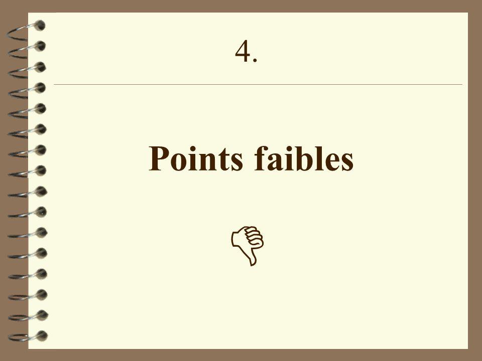 Points faibles 4.