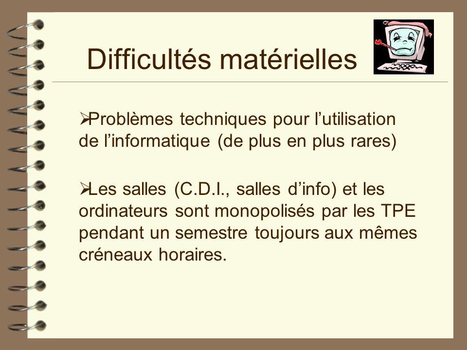 Difficultés matérielles Problèmes techniques pour lutilisation de linformatique (de plus en plus rares) Les salles (C.D.I., salles dinfo) et les ordin