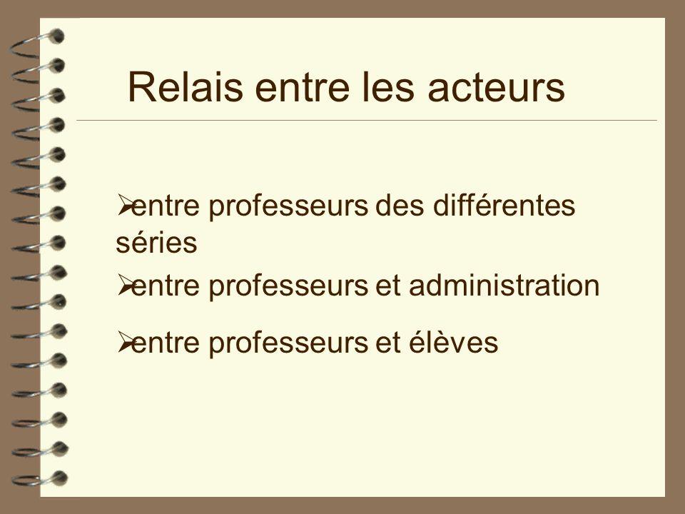 Relais entre les acteurs entre professeurs des différentes séries entre professeurs et administration entre professeurs et élèves