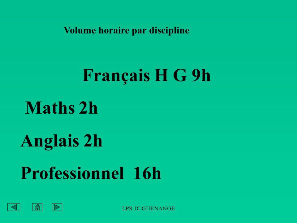 LPR JC GUENANGE Volume horaire par discipline Français H G 9h Maths 2h Anglais 2h Professionnel 16h