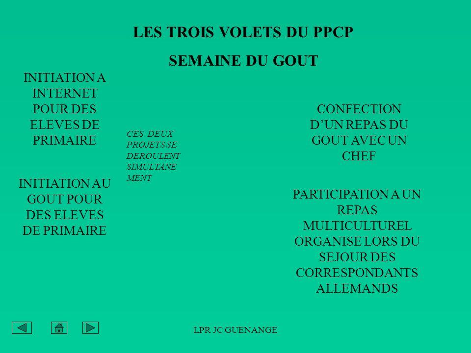 LPR JC GUENANGE Volume horaire global pour le projet Réalisation…29h Concertation…10h