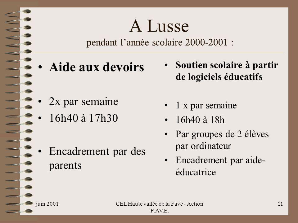 juin 2001CEL Haute vallée de la Fave - Action F.AV.E. 11 A Lusse pendant lannée scolaire 2000-2001 : Aide aux devoirs 2x par semaine 16h40 à 17h30 Enc