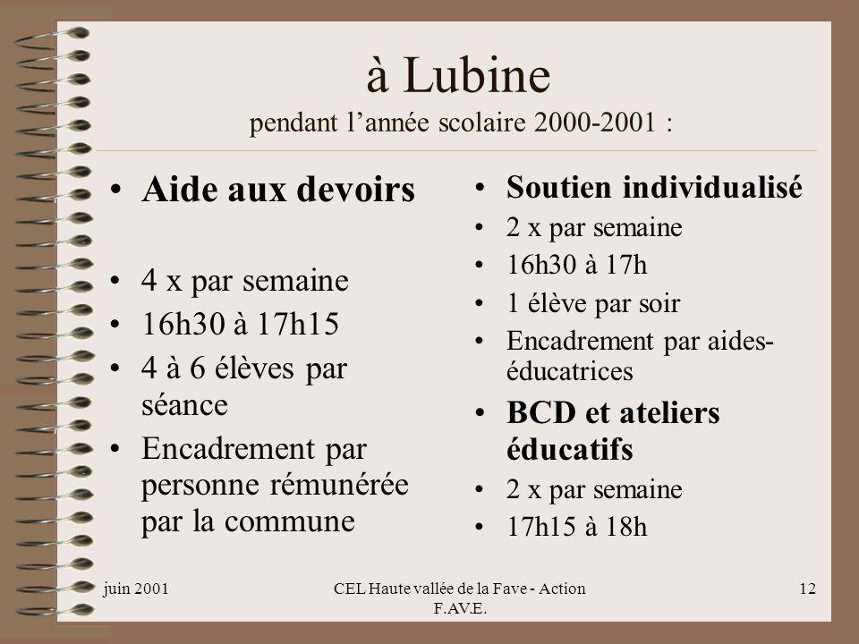 juin 2001CEL Haute vallée de la Fave - Action F.AV.E. 12 à Lubine pendant lannée scolaire 2000-2001 : Aide aux devoirs 4 x par semaine 16h30 à 17h15 4