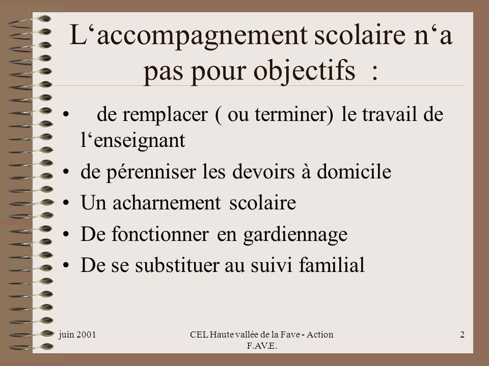juin 2001CEL Haute vallée de la Fave - Action F.AV.E. 2 Laccompagnement scolaire na pas pour objectifs : de remplacer ( ou terminer) le travail de len