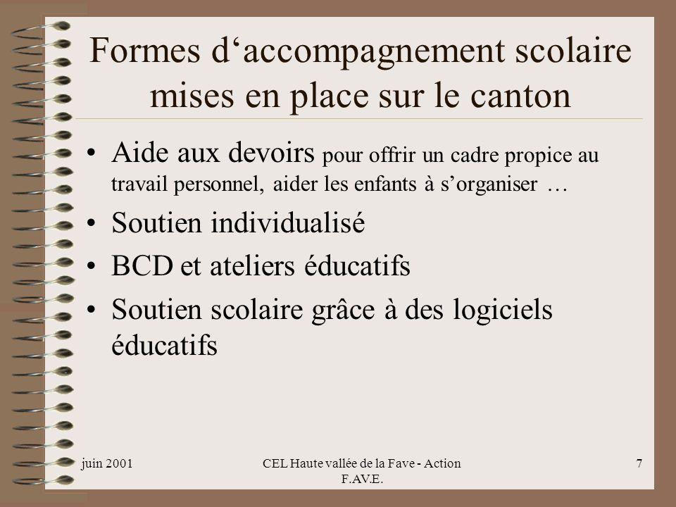 juin 2001CEL Haute vallée de la Fave - Action F.AV.E. 7 Formes daccompagnement scolaire mises en place sur le canton Aide aux devoirs pour offrir un c