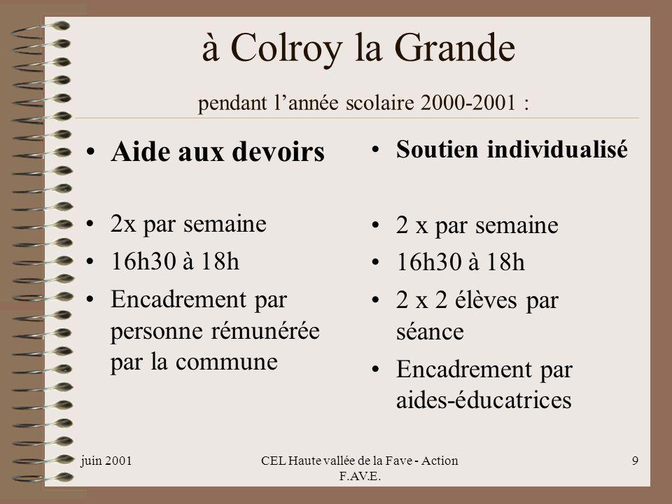 juin 2001CEL Haute vallée de la Fave - Action F.AV.E. 9 à Colroy la Grande pendant lannée scolaire 2000-2001 : Aide aux devoirs 2x par semaine 16h30 à