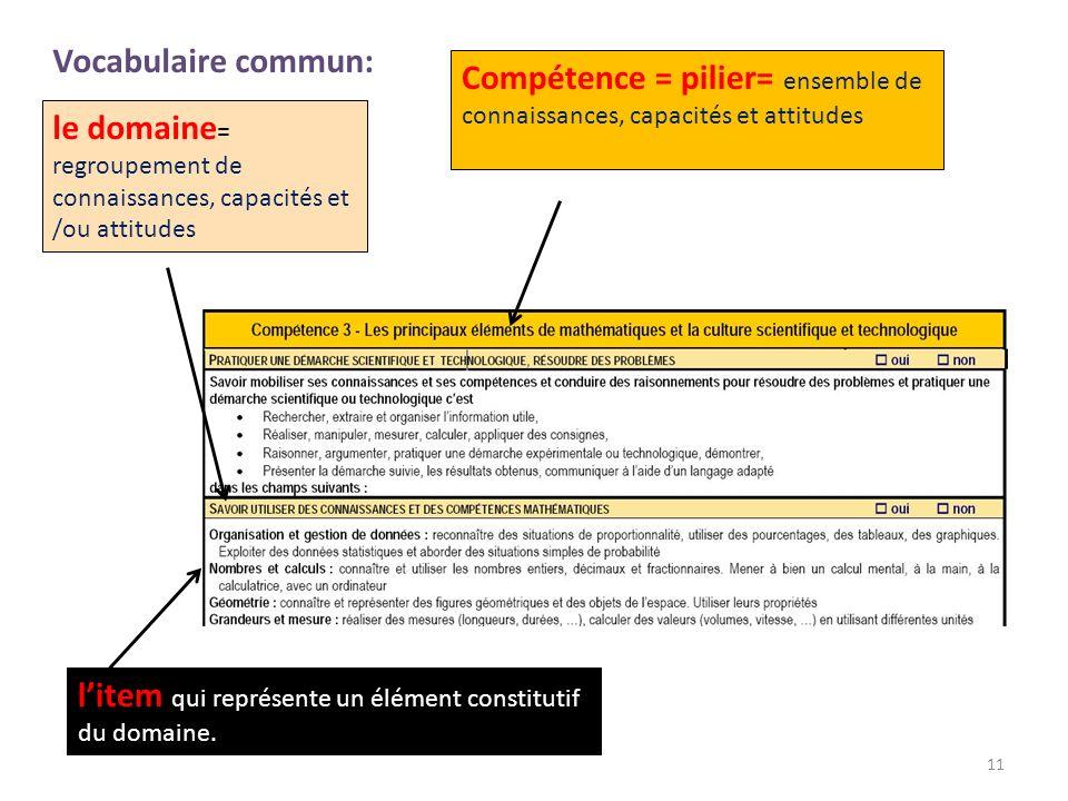 Vocabulaire commun: Compétence = pilier= ensemble de connaissances, capacités et attitudes le domaine = regroupement de connaissances, capacités et /o