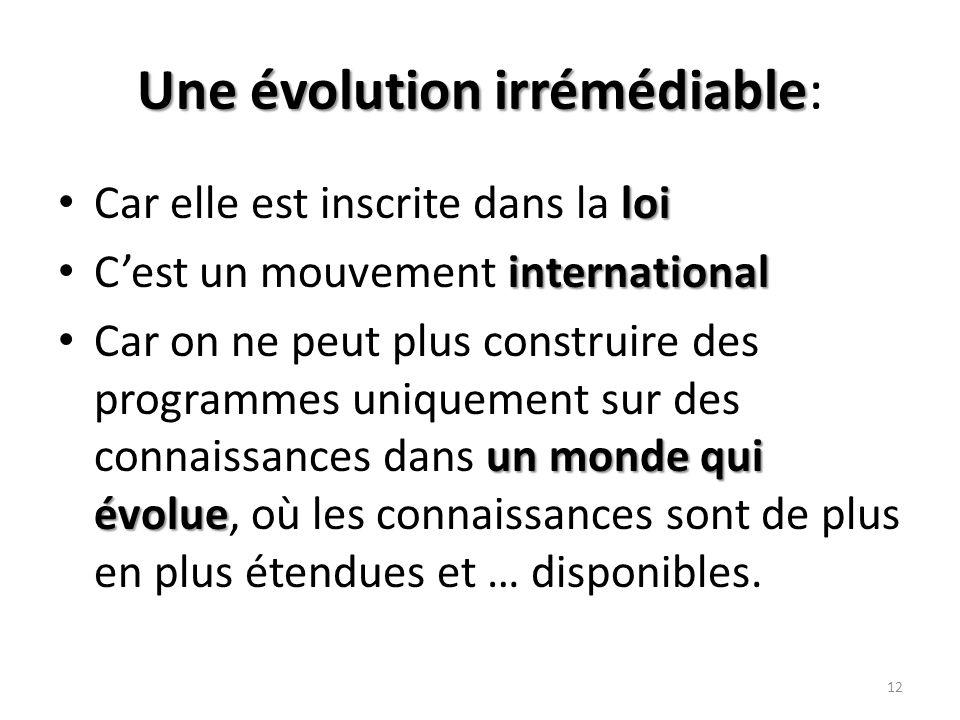 Une évolution irrémédiable Une évolution irrémédiable: loi Car elle est inscrite dans la loi international Cest un mouvement international un monde qu