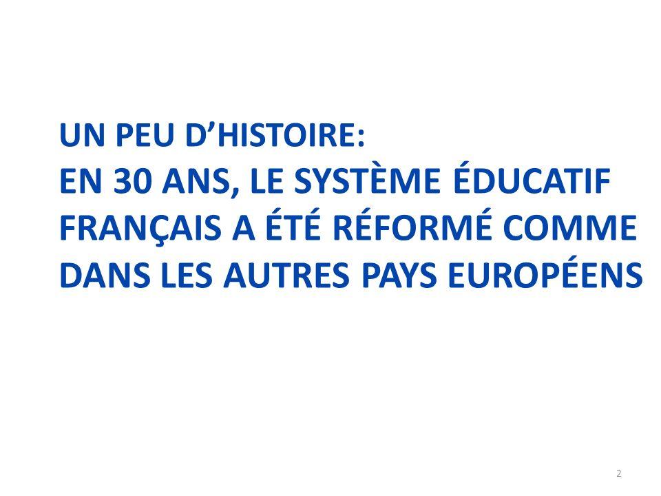 UN PEU DHISTOIRE: EN 30 ANS, LE SYSTÈME ÉDUCATIF FRANÇAIS A ÉTÉ RÉFORMÉ COMME DANS LES AUTRES PAYS EUROPÉENS 2