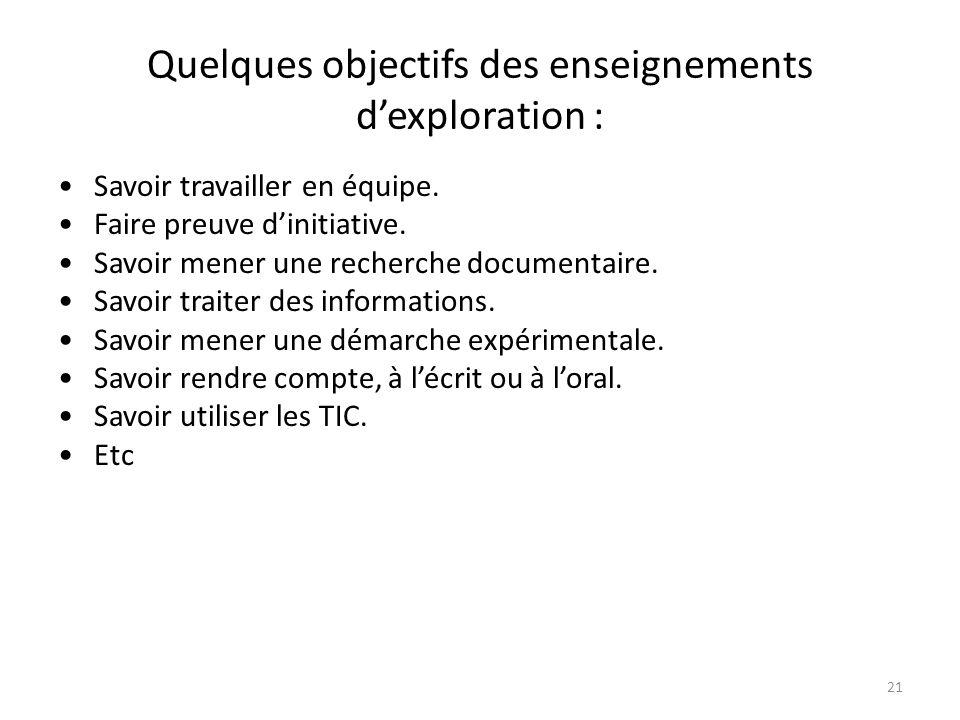 21 Quelques objectifs des enseignements dexploration : Savoir travailler en équipe. Faire preuve dinitiative. Savoir mener une recherche documentaire.