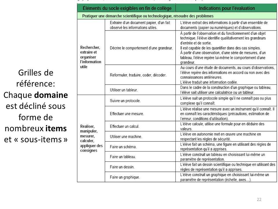 Grilles de référence: Chaque domaine est décliné sous forme de nombreux items et « sous-items » 22