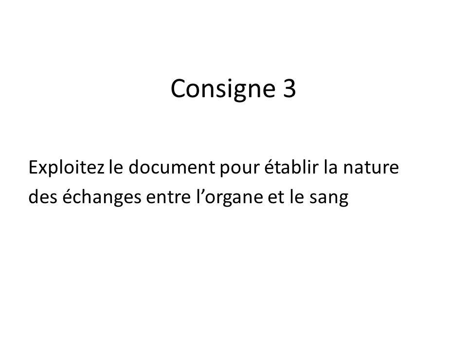 Consigne 3 Exploitez le document pour établir la nature des échanges entre lorgane et le sang