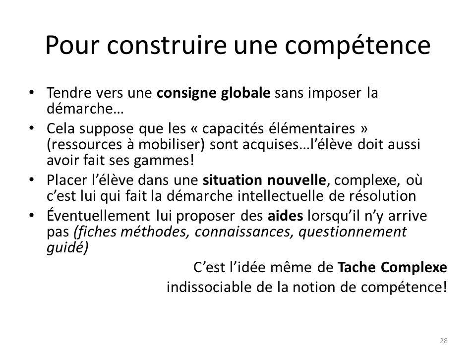 Pour construire une compétence Tendre vers une consigne globale sans imposer la démarche… Cela suppose que les « capacités élémentaires » (ressources