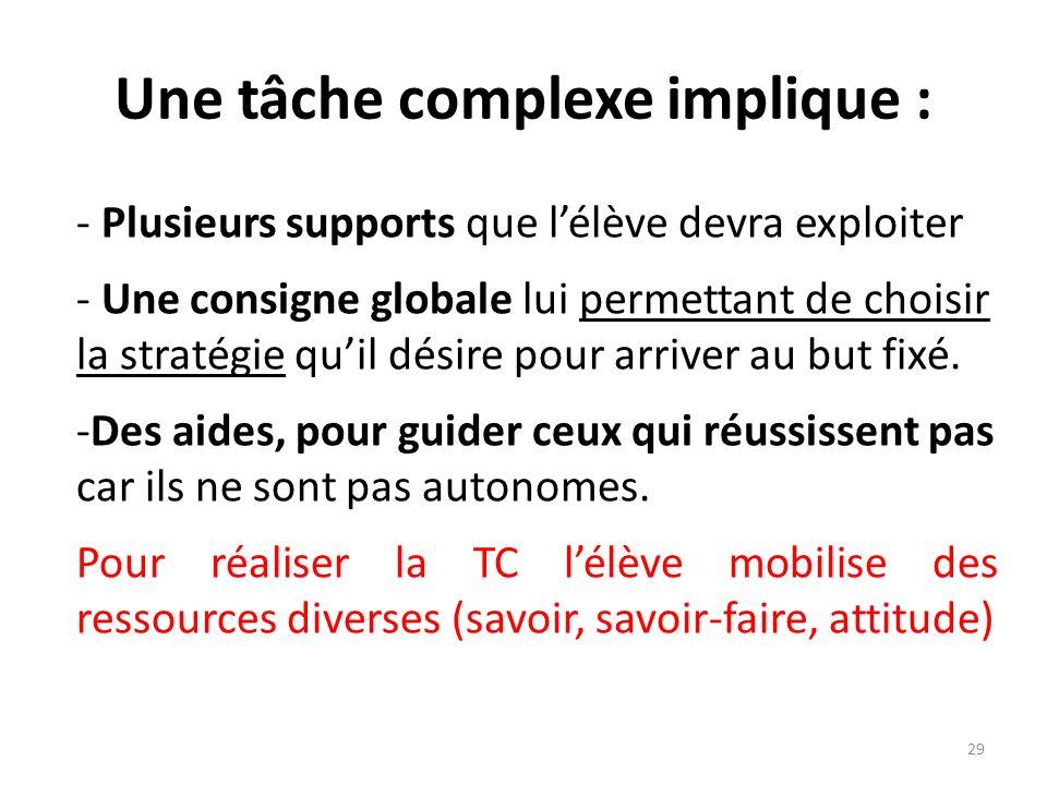 Une tâche complexe implique : - Plusieurs supports que lélève devra exploiter - Une consigne globale lui permettant de choisir la stratégie quil désir