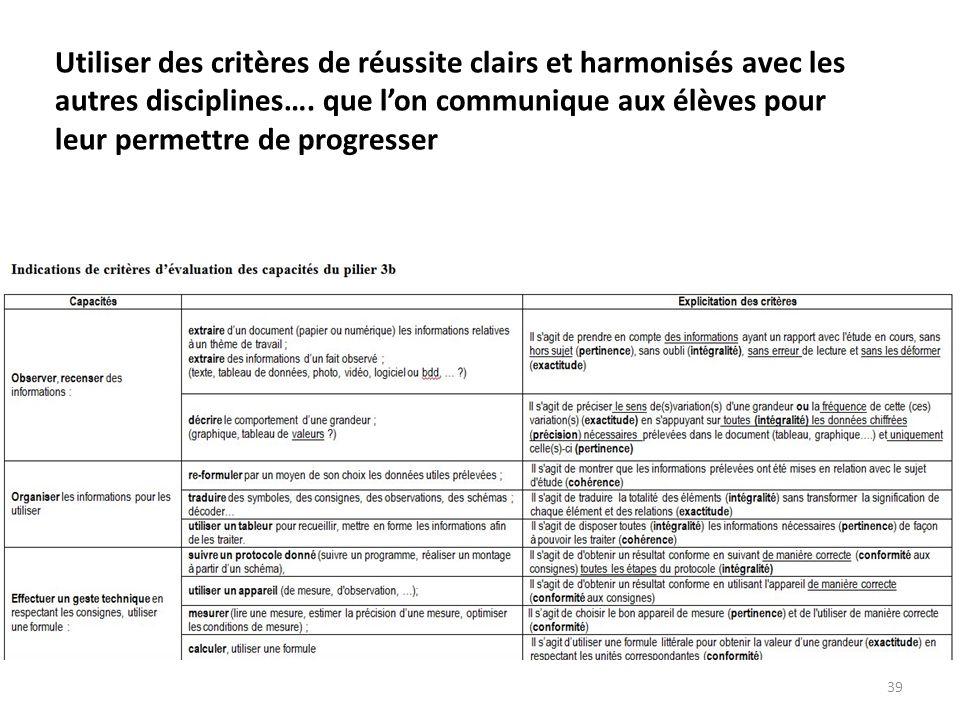 39 Utiliser des critères de réussite clairs et harmonisés avec les autres disciplines…. que lon communique aux élèves pour leur permettre de progresse