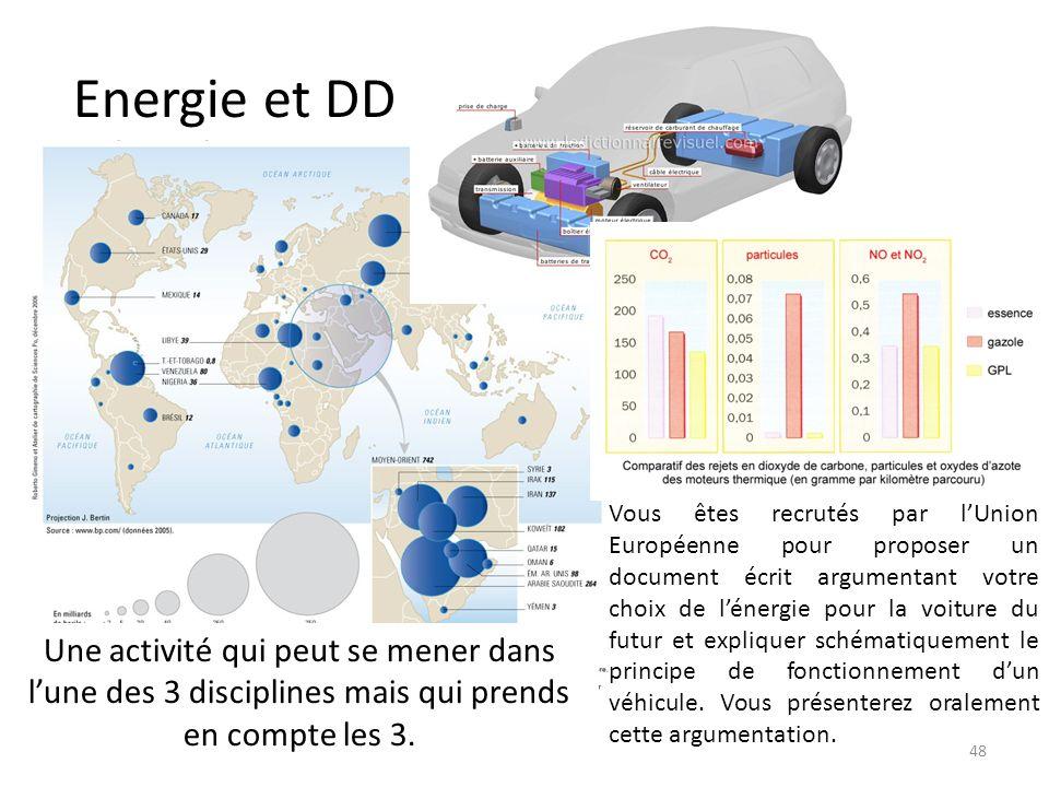 Energie et DD Vous êtes recrutés par lUnion Européenne pour proposer un document écrit argumentant votre choix de lénergie pour la voiture du futur et