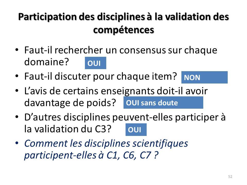 Participation des disciplines à la validation des compétences Faut-il rechercher un consensus sur chaque domaine? Faut-il discuter pour chaque item? L