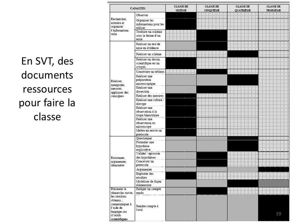 En SVT, des documents ressources pour faire la classe 59