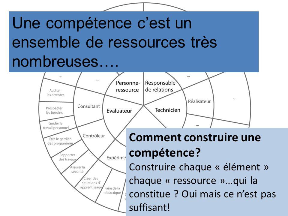 Comment construire une compétence? Construire chaque « élément » chaque « ressource »…qui la constitue ? Oui mais ce nest pas suffisant! Une compétenc