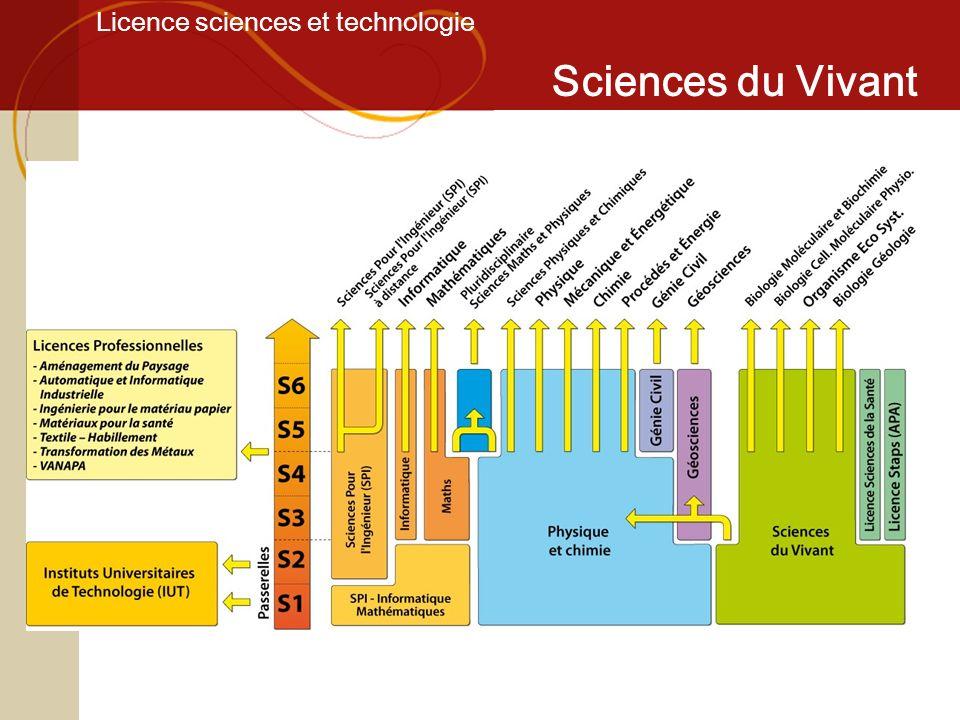 Licence sciences et technologie Sciences du Vivant Accès: Le bac «S» est très fortement conseillé.