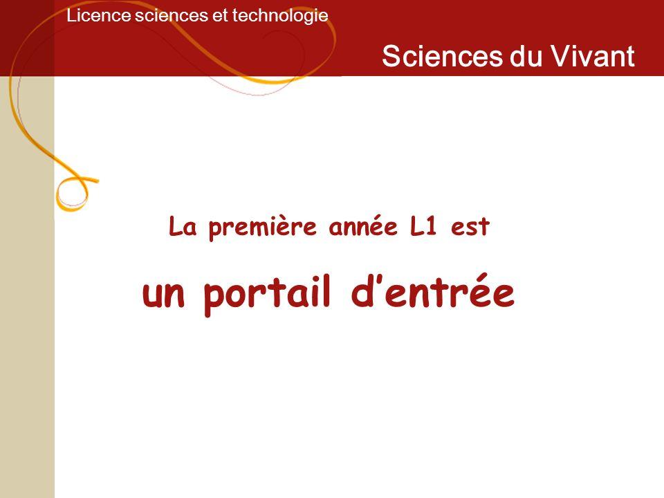 Licence sciences et technologie Sciences du Vivant La première année L1 est un portail dentrée