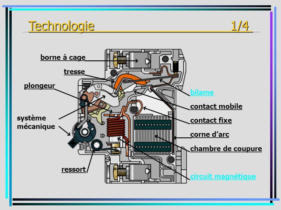 bilame contact mobile contact fixe chambre de coupure circuit magnétique corne darc borne à cage tresse ressort système mécanique plongeur