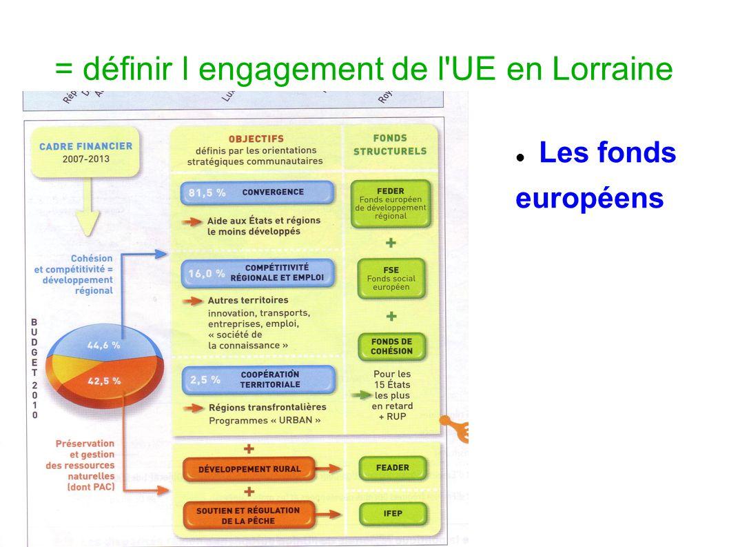 = définir l engagement de l'UE en Lorraine Les fonds européens