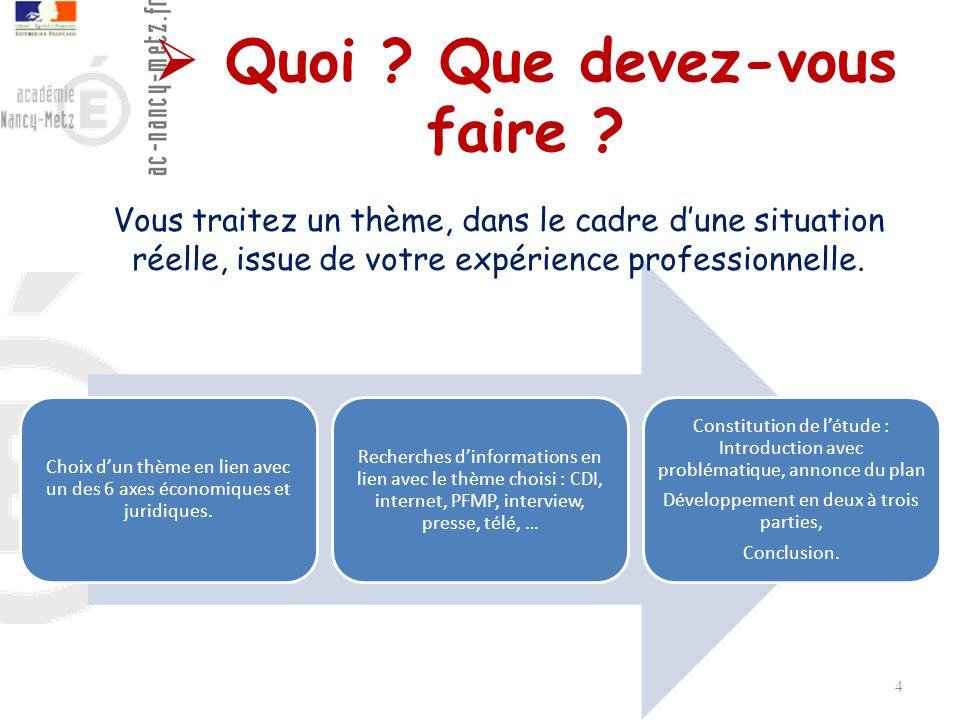 4 Quoi ? Que devez-vous faire ? Choix dun thème en lien avec un des 6 axes économiques et juridiques. Recherches dinformations en lien avec le thème c
