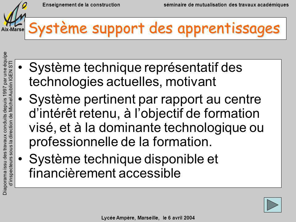 Enseignement de la construction séminaire de mutualisation des travaux académiques Lycée Ampère, Marseille, le 6 avril 2004 Aix-Marseille Diaporama is