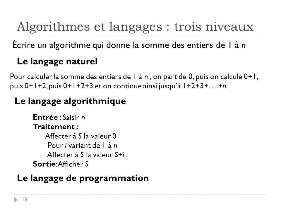 19 Algorithmes et langages : trois niveaux Le langage naturel Le langage algorithmique Le langage de programmation Écrire un algorithme qui donne la s
