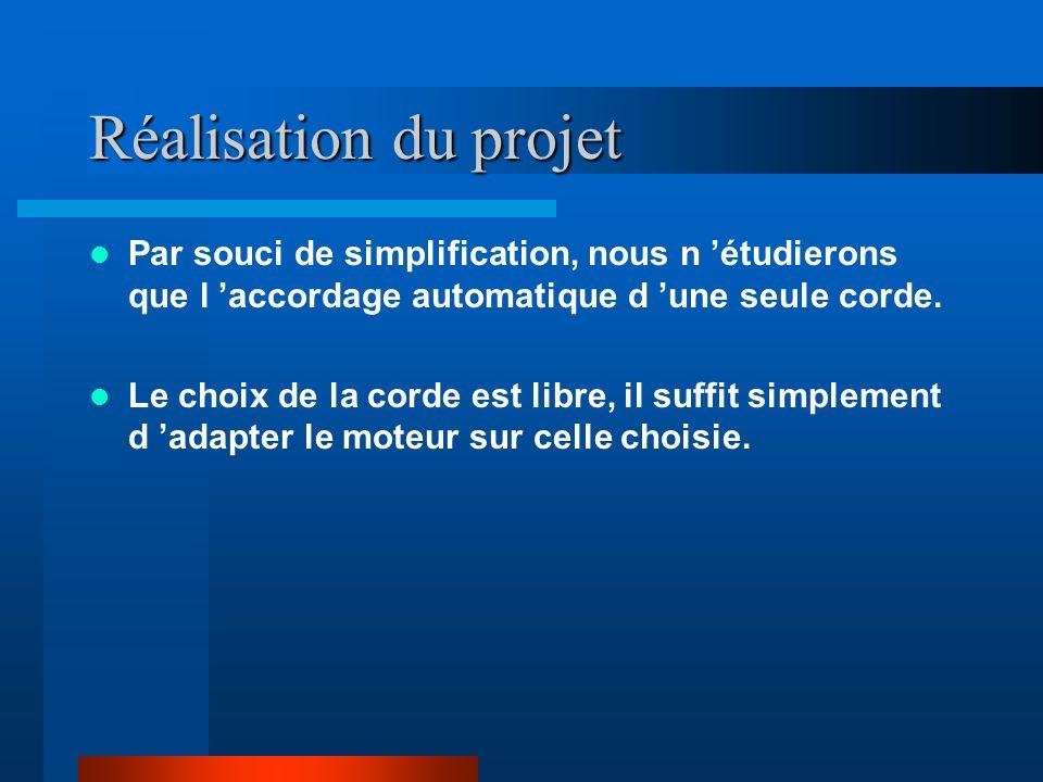 Réalisation du projet Par souci de simplification, nous n étudierons que l accordage automatique d une seule corde.